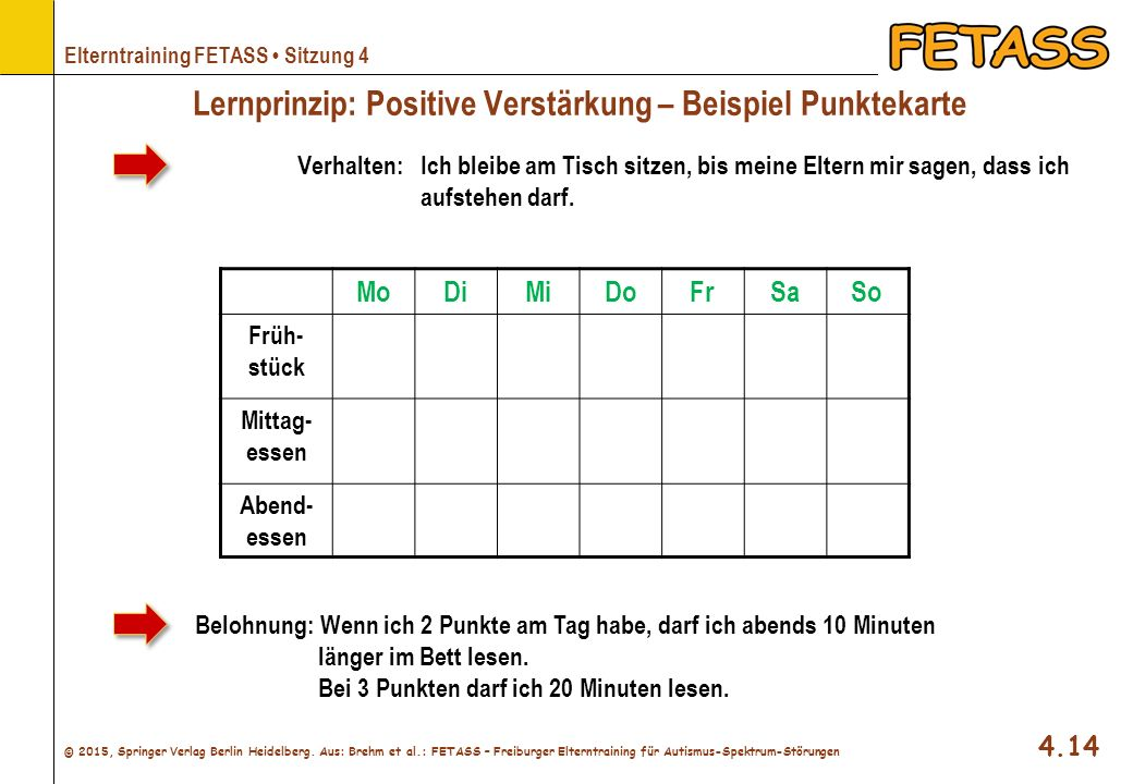 Lernprinzip: Positive Verstärkung – Beispiel Punktekarte