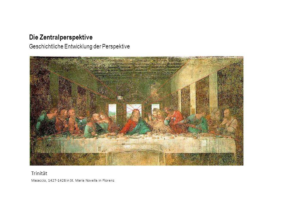 Geschichtliche Entwicklung der Perspektive