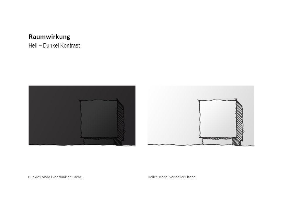 Raumwirkung Hell – Dunkel Kontrast Dunkles Möbel vor dunkler Fläche.