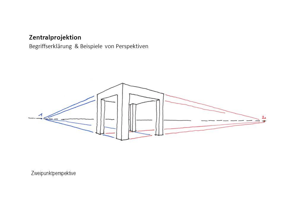 Begriffserklärung & Beispiele von Perspektiven