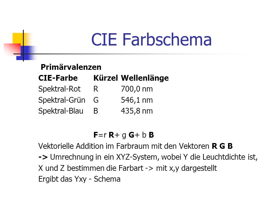 CIE Farbschema F=r R+ g G+ b B Primärvalenzen