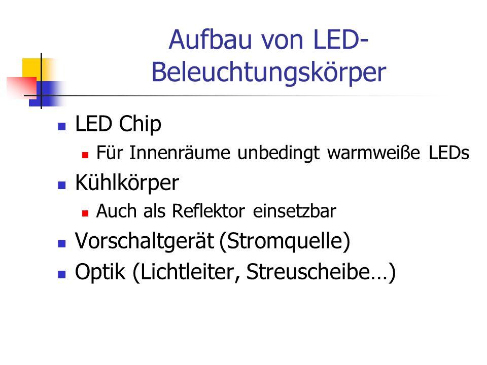Aufbau von LED-Beleuchtungskörper