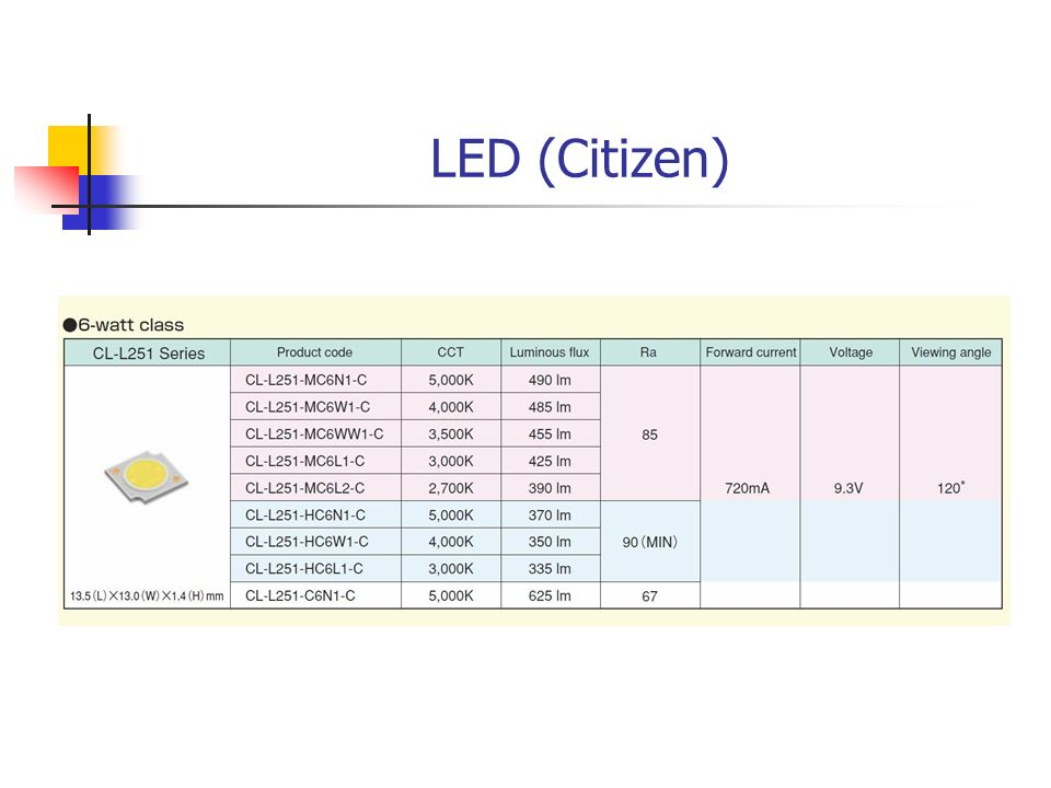LED (Citizen)