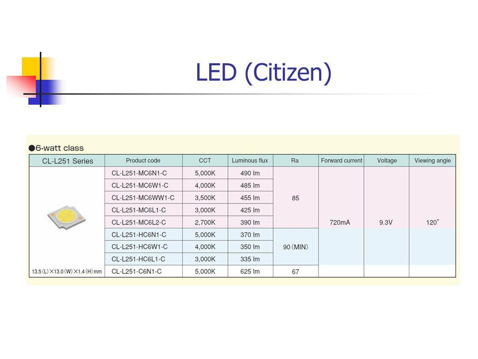 LED (Citizen)