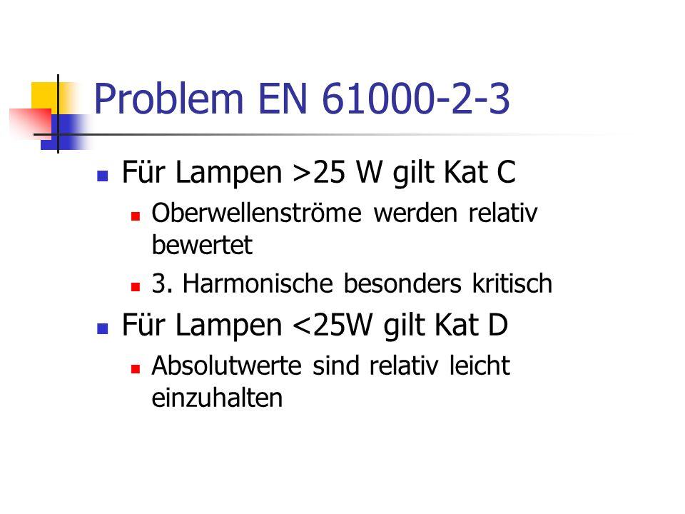 Problem EN 61000-2-3 Für Lampen >25 W gilt Kat C