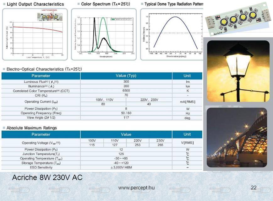 Acriche 8W 230V AC www.percept.hu