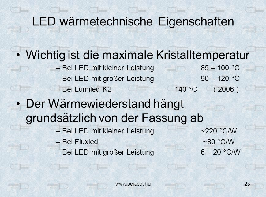 LED wärmetechnische Eigenschaften