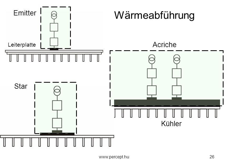 Emitter Wärmeabführung Leiterplatte Acriche Star Kühler www.percept.hu