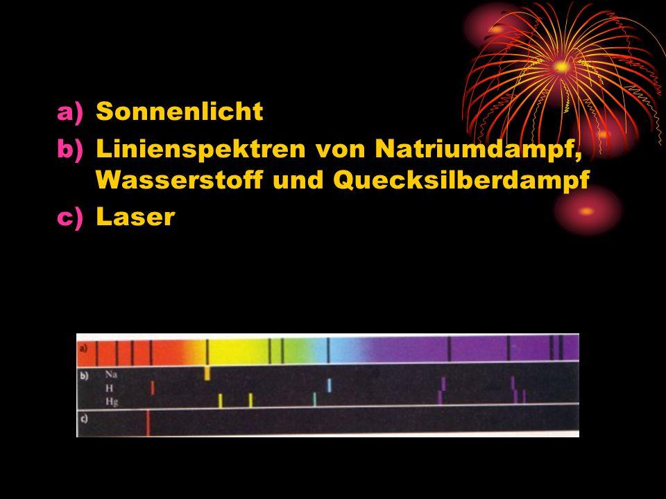 Sonnenlicht Linienspektren von Natriumdampf, Wasserstoff und Quecksilberdampf Laser