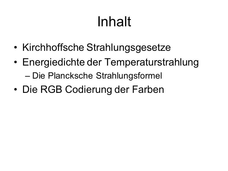 Inhalt Kirchhoffsche Strahlungsgesetze