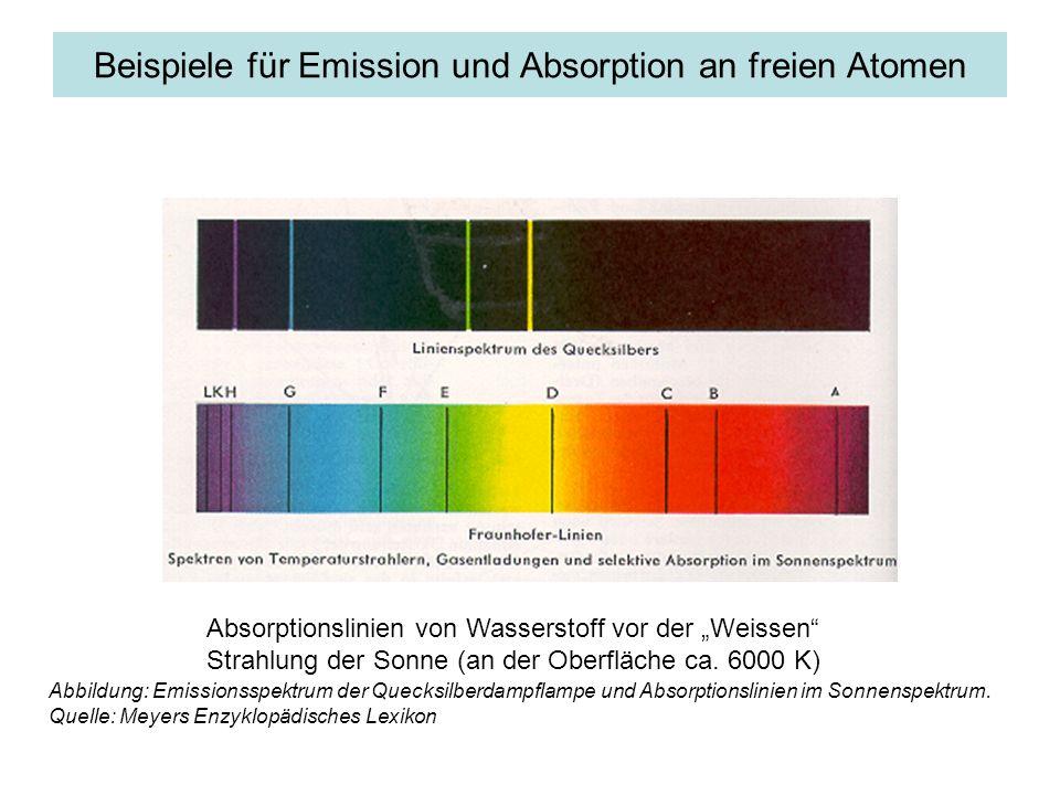 Beispiele für Emission und Absorption an freien Atomen