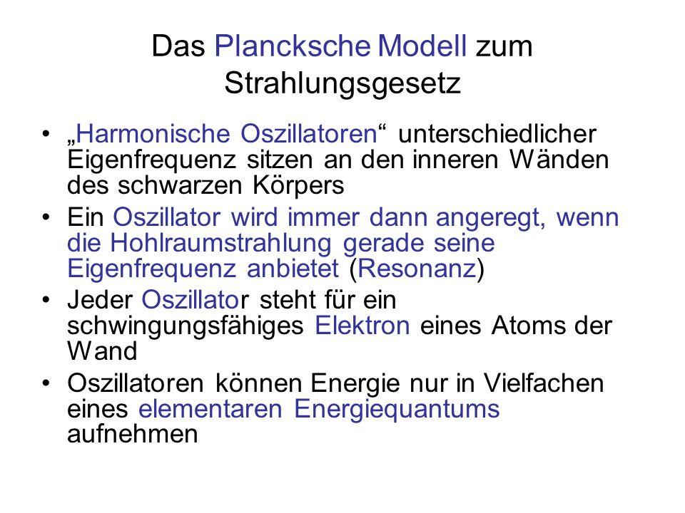 Das Plancksche Modell zum Strahlungsgesetz