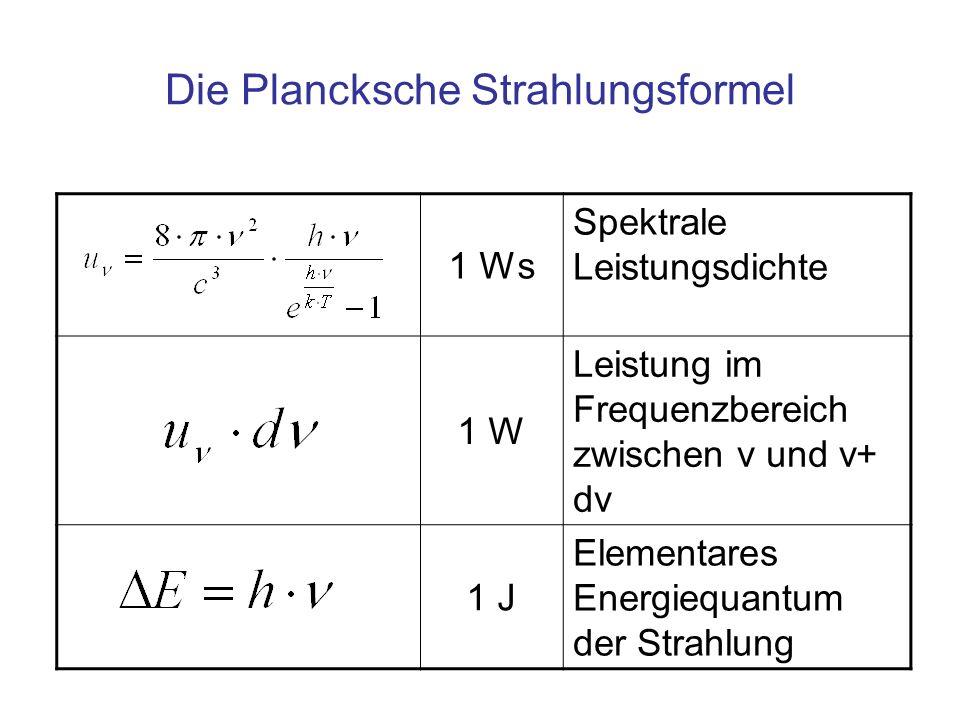 Die Plancksche Strahlungsformel