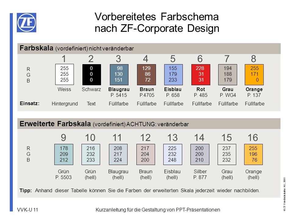 Vorbereitetes Farbschema nach ZF-Corporate Design