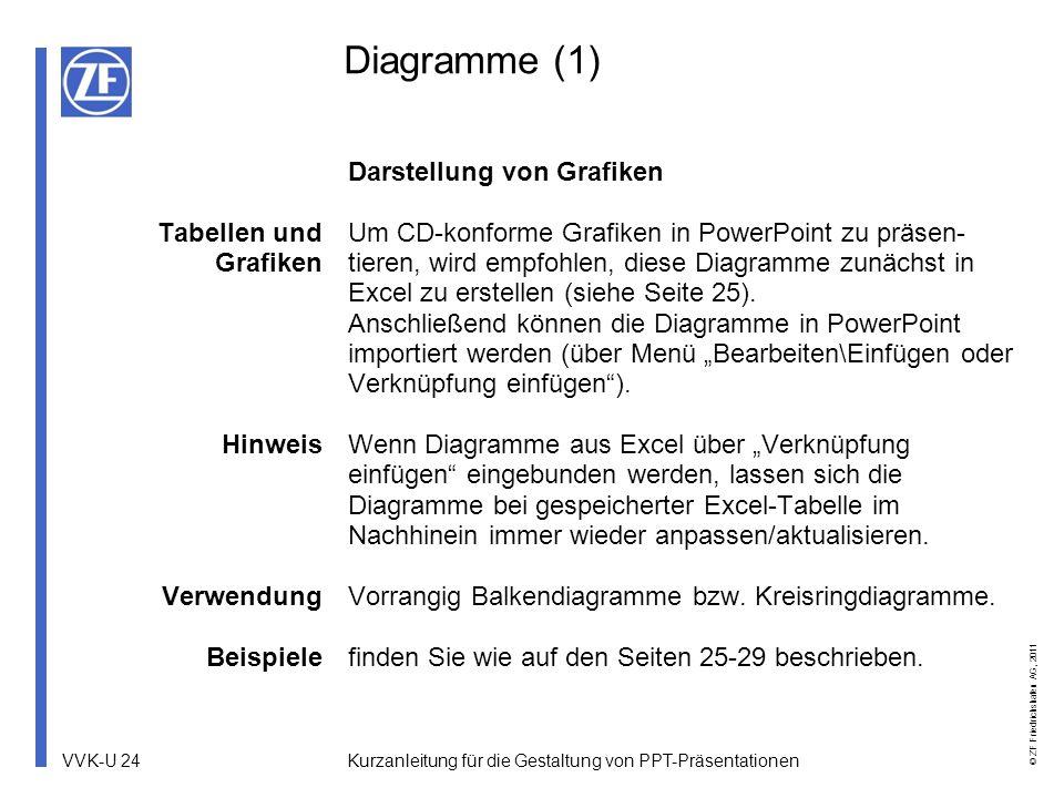 Diagramme (1) Tabellen und Grafiken Hinweis Verwendung Beispiele