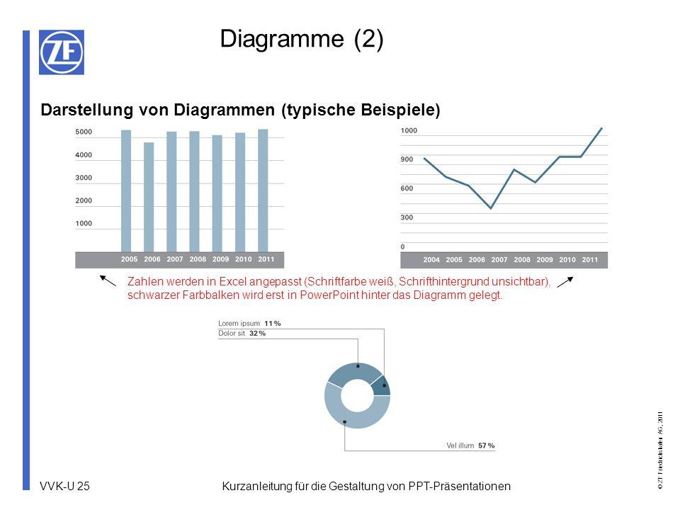 Diagramme (2) Darstellung von Diagrammen (typische Beispiele)