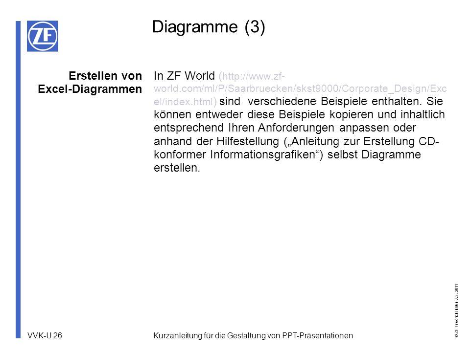 Diagramme (3) Erstellen von Excel-Diagrammen