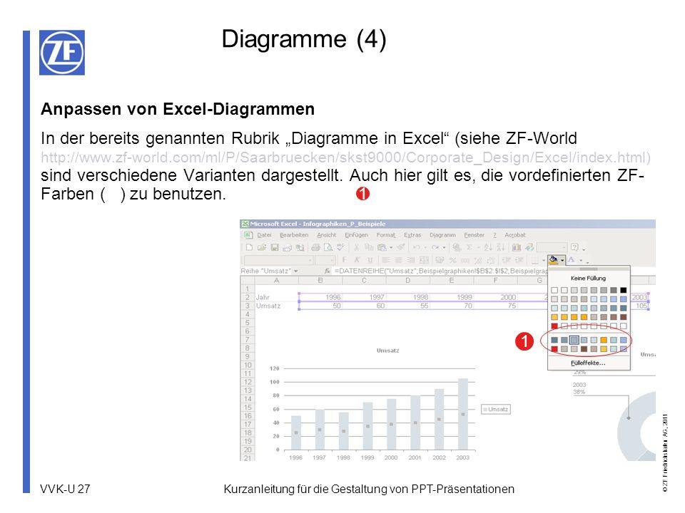 Diagramme (4) Anpassen von Excel-Diagrammen