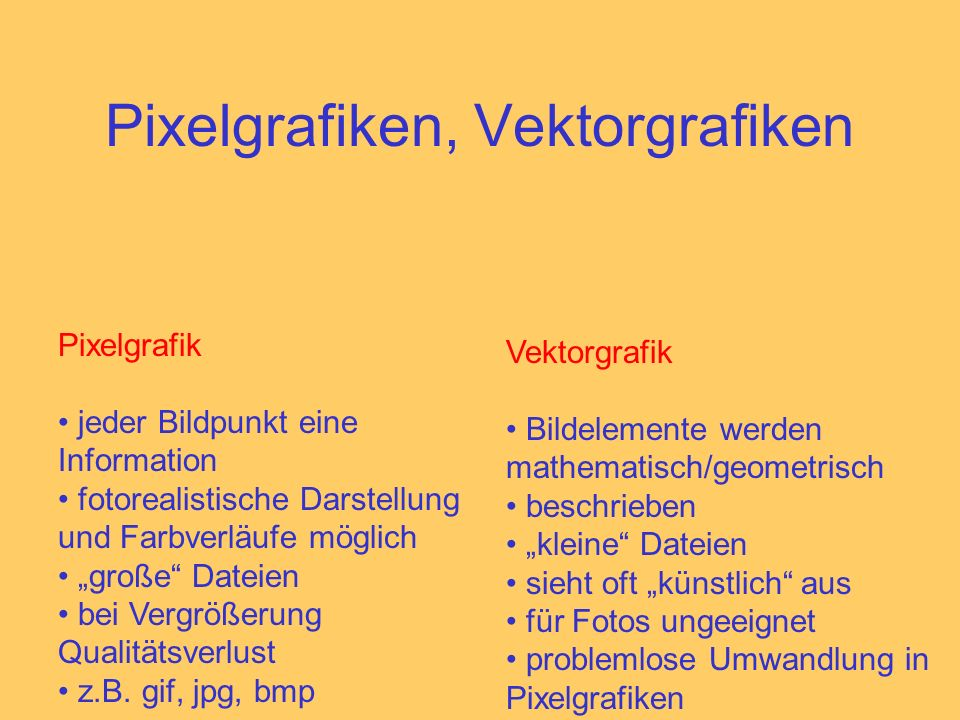 Pixelgrafiken, Vektorgrafiken