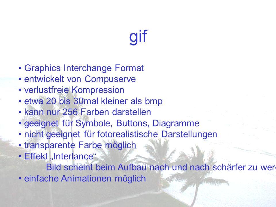 gif Graphics Interchange Format entwickelt von Compuserve