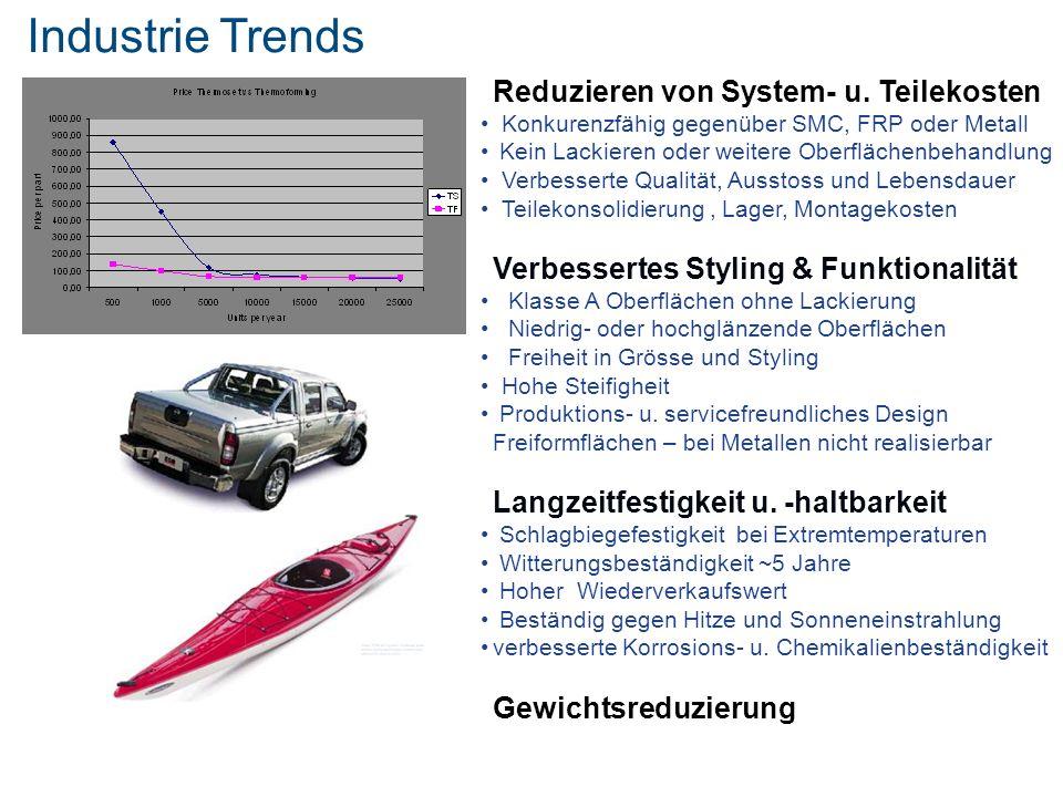 Industrie Trends Reduzieren von System- u. Teilekosten