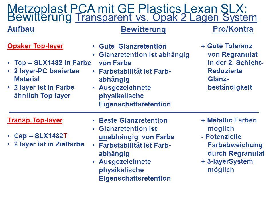 Metzo 174 Plast Pca Pc Extruded Sheet Systems Ppt Herunterladen