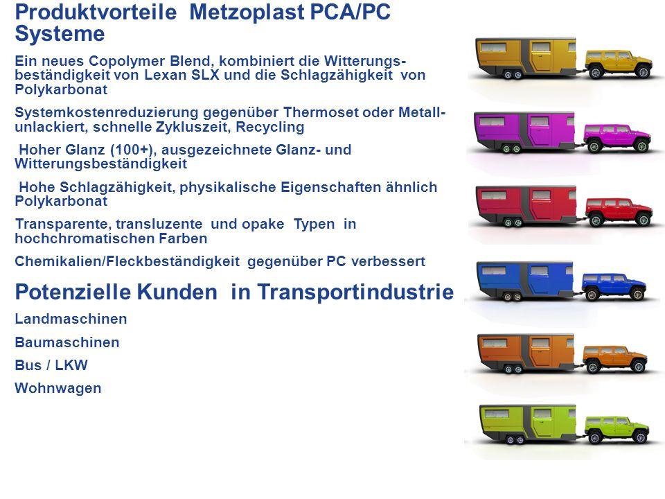 Produktvorteile Metzoplast PCA/PC Systeme