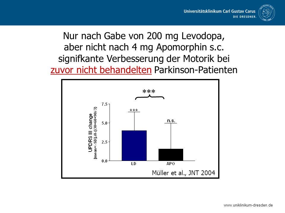 Nur nach Gabe von 200 mg Levodopa,