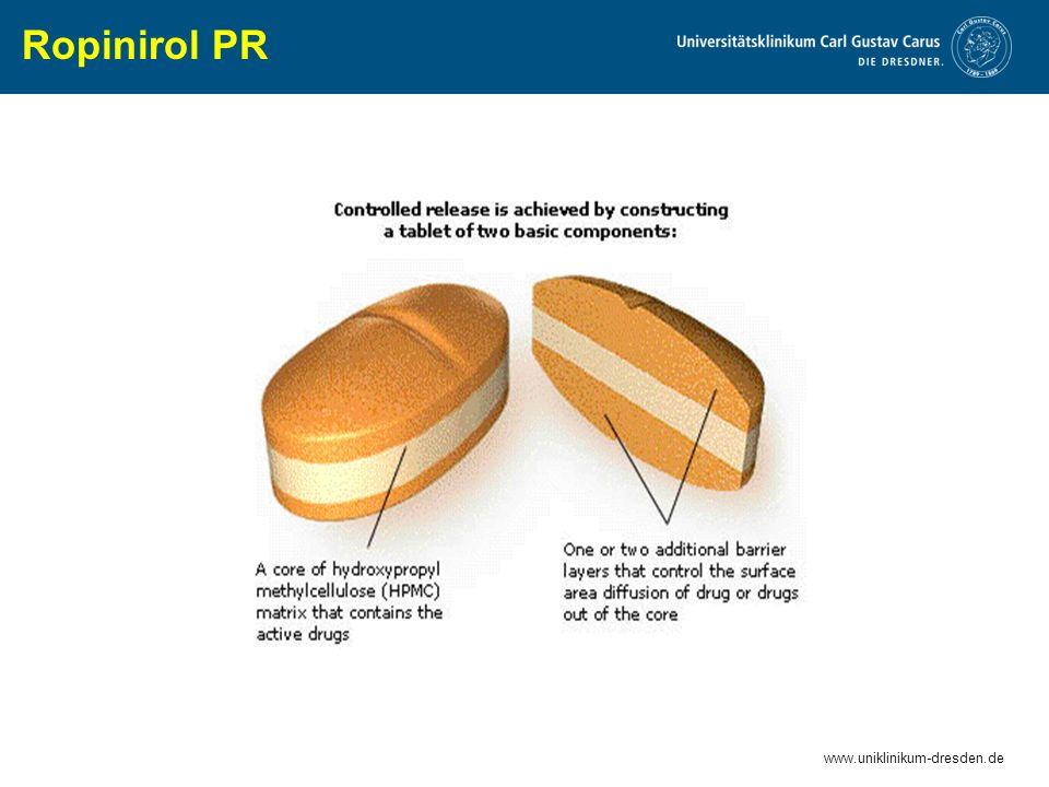 Ropinirol PR