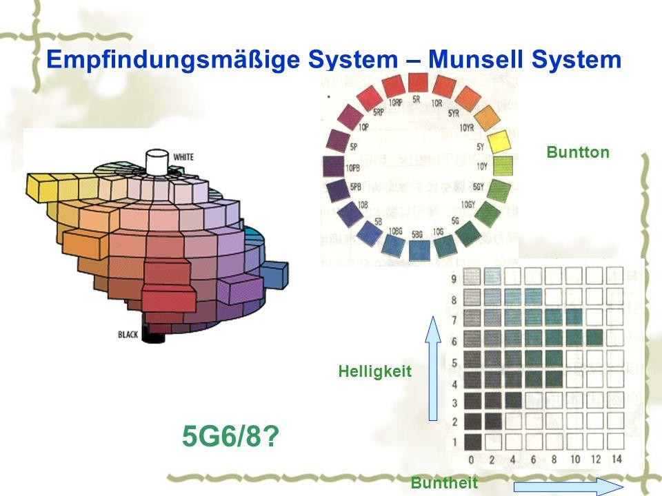 5G6/8 Empfindungsmäßige System – Munsell System Buntton Helligkeit