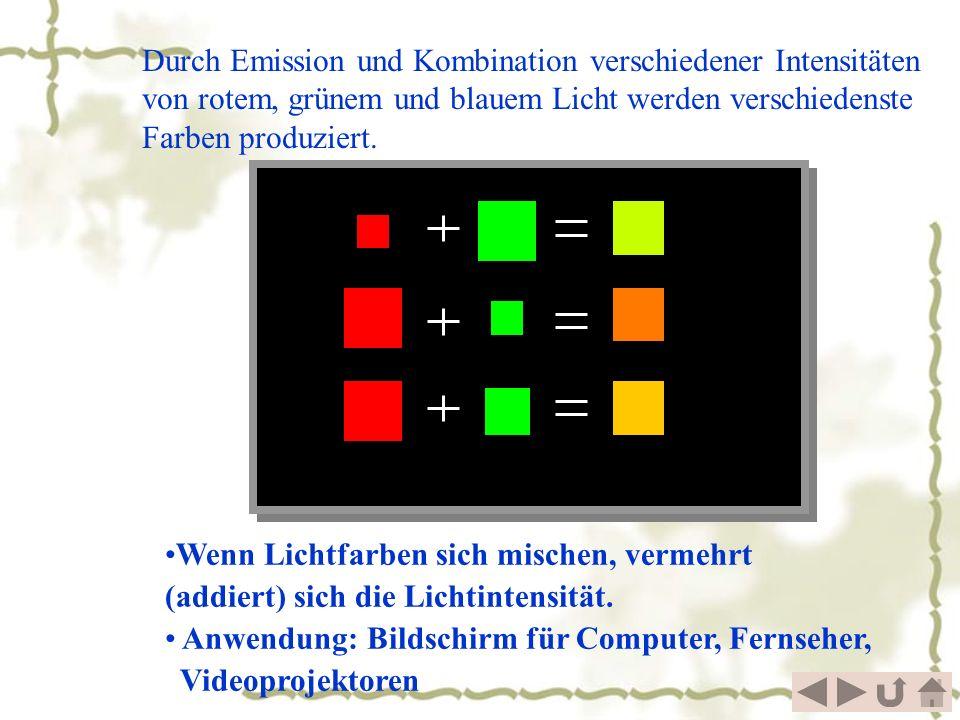Durch Emission und Kombination verschiedener Intensitäten