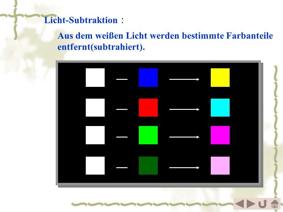 Licht-Subtraktion: Aus dem weißen Licht werden bestimmte Farbanteile entfernt(subtrahiert).