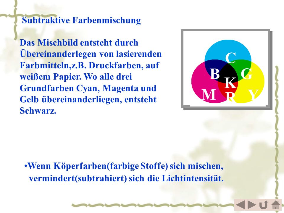 Y M C R G B K M C B C Subtraktive Farbenmischung