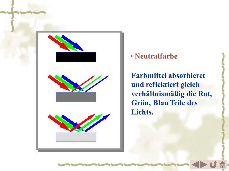 Neutralfarbe Farbmittel absorbieret und reflektiert gleich verhältnismäßig die Rot, Grün, Blau Teile des Lichts.