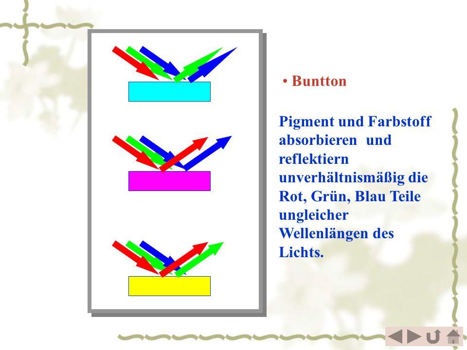 Buntton Pigment und Farbstoff absorbieren und reflektiern unverhältnismäßig die Rot, Grün, Blau Teile ungleicher Wellenlängen des Lichts.