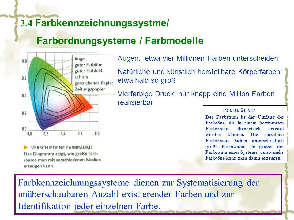 3.4 Farbkennzeichnungssystme/ Farbordnungsysteme / Farbmodelle