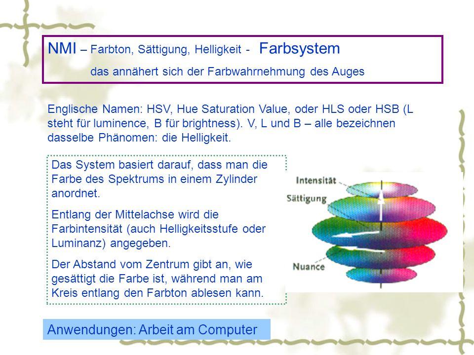 NMI – Farbton, Sättigung, Helligkeit - Farbsystem