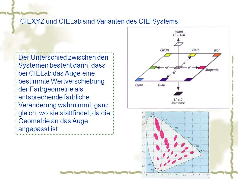 CIEXYZ und CIELab sind Varianten des CIE-Systems.