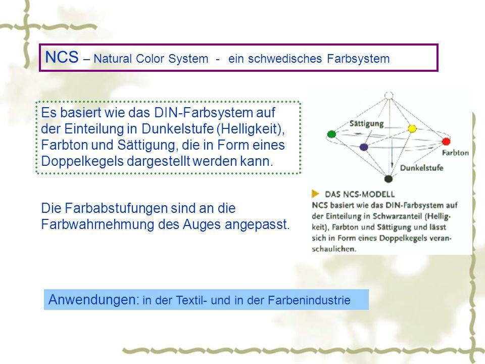 NCS – Natural Color System - ein schwedisches Farbsystem
