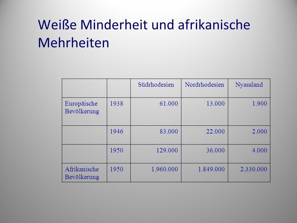 Weiße Minderheit und afrikanische Mehrheiten