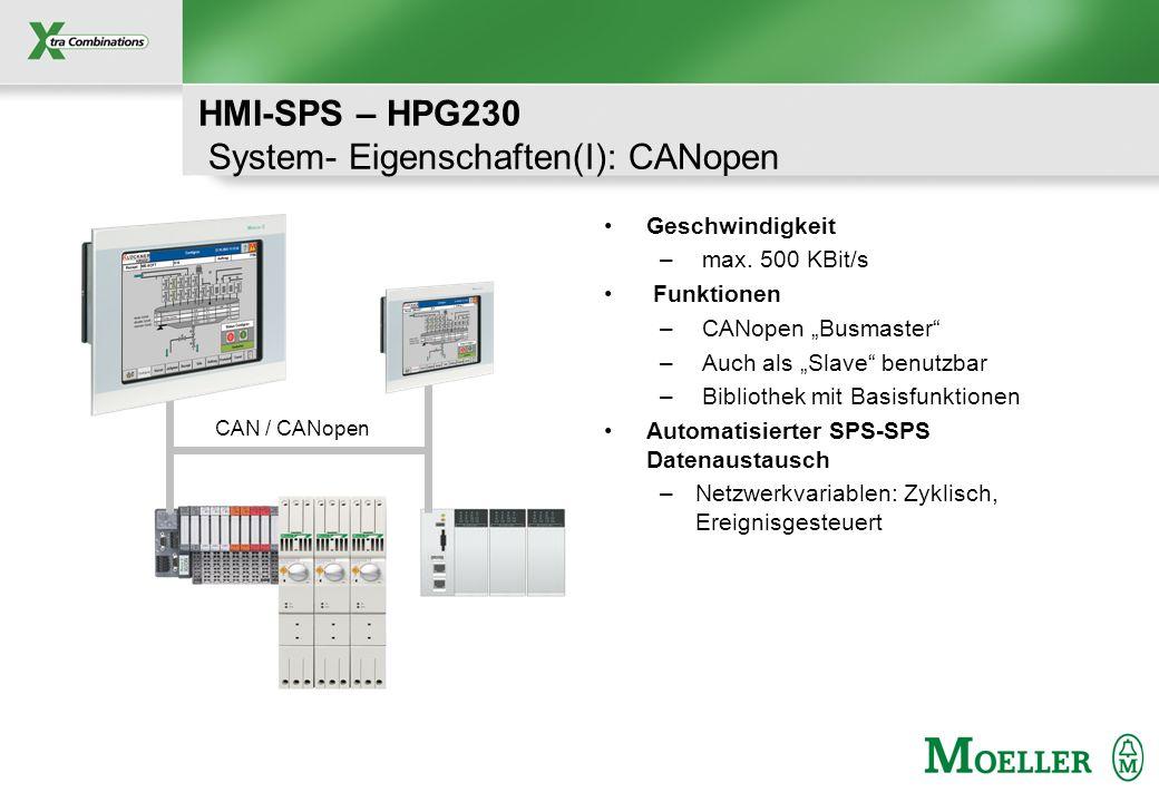 HMI-SPS – HPG230 System- Eigenschaften(I): CANopen