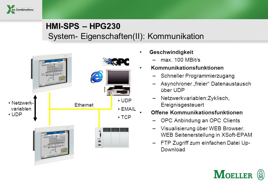 HMI-SPS – HPG230 System- Eigenschaften(II): Kommunikation