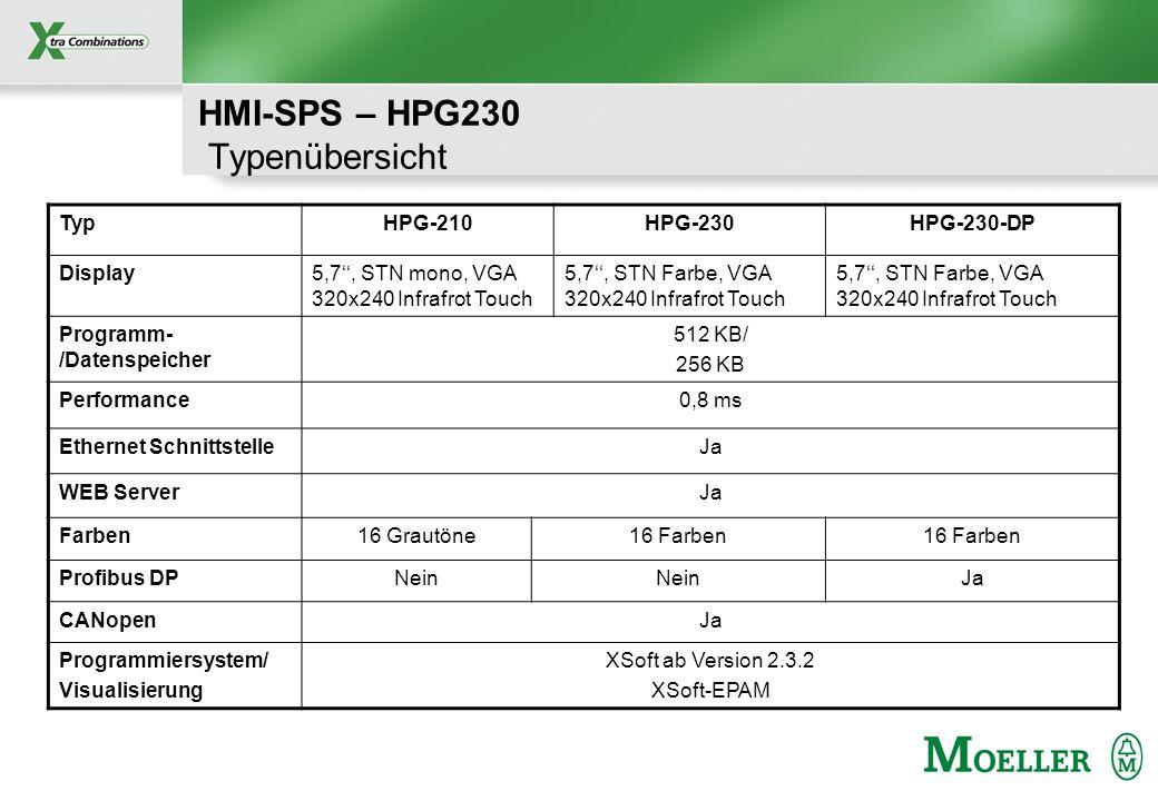 HMI-SPS – HPG230 Typenübersicht