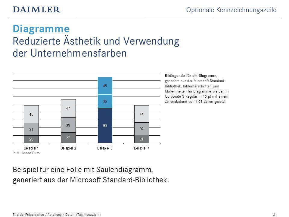 Diagramme Reduzierte Ästhetik und Verwendung der Unternehmensfarben