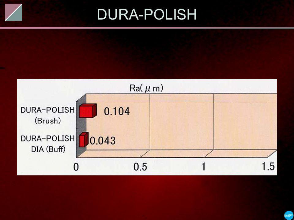 DURA-POLISH