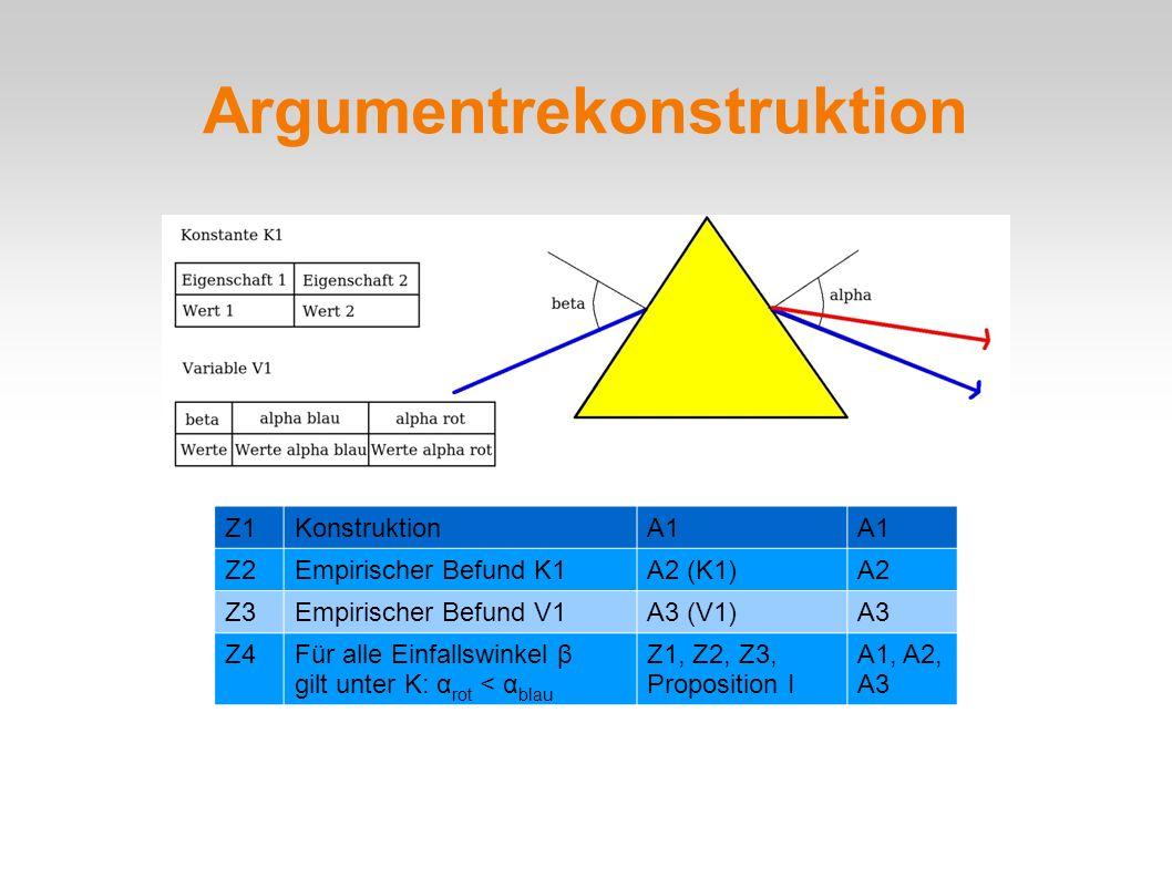 Argumentrekonstruktion