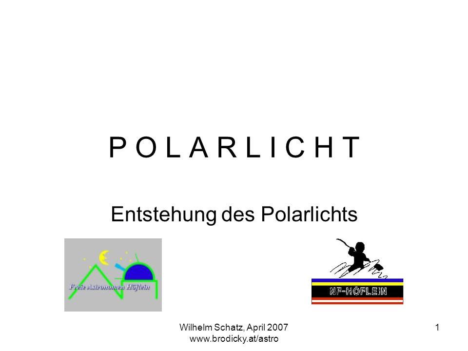 Entstehung des Polarlichts