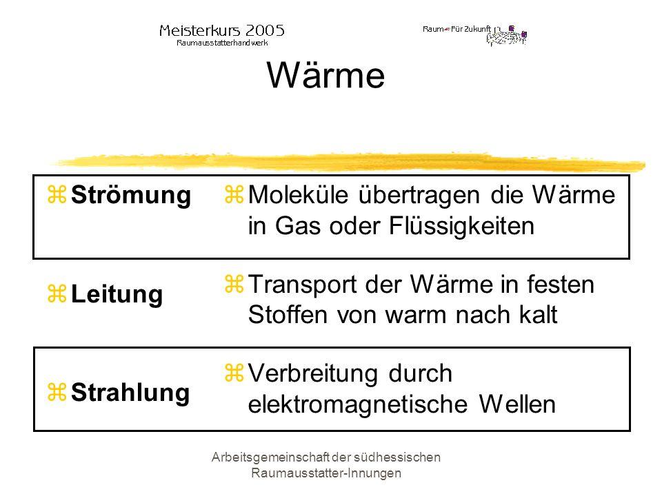 Modern Leitung Konvektion Und Strahlung Arbeitsblatt Frieze ...