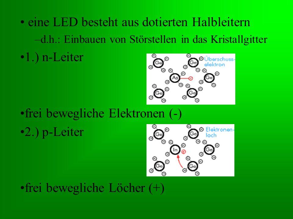 eine LED besteht aus dotierten Halbleitern 1.) n-Leiter