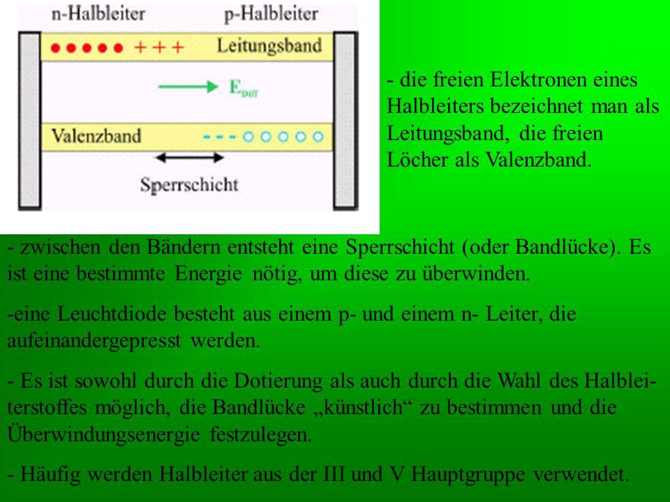 - die freien Elektronen eines Halbleiters bezeichnet man als Leitungsband, die freien Löcher als Valenzband.